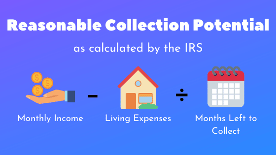 IRS Offer in Compromise: How the IRS Calculates Reasonable Collection Potential