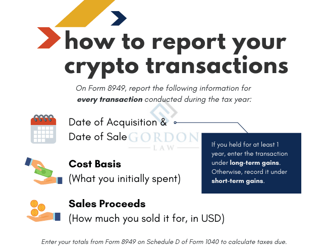 How to Report Cryptocurrency on Your Tax Return - Form 8949 - Crypto Capital Gains