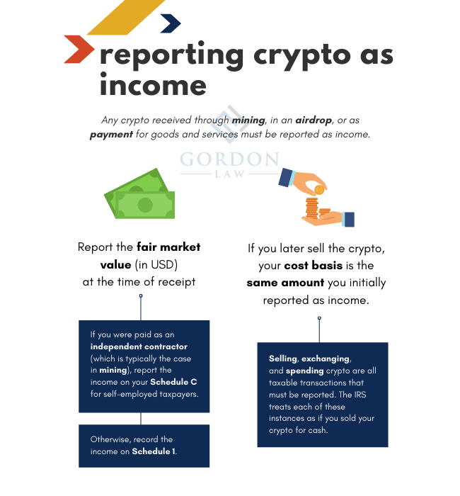How and When to Report Cryptocurrency as Income on Your Tax Return - Infographic