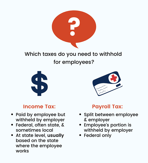 What Taxes to Withhold - Income Tax vs Payroll Tax