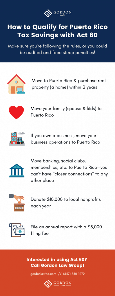 How to Use Puerto Rico Act 60 for Major Tax Savings [Infographic]