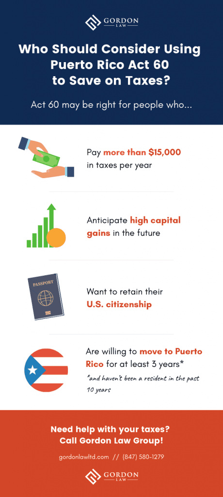 Who Should Consider Using Puerto Rico Act 60 to Save on Taxes? [Infographic]